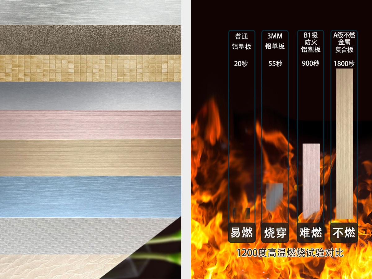 A2防火铝复合板-华幸品牌河北蓝天彩板
