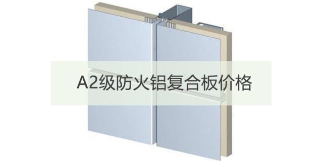 A2级防火铝复合板价格